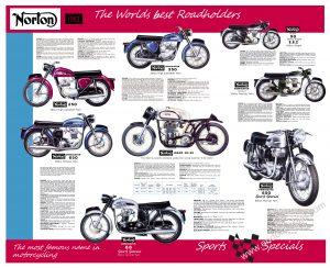 1964 Triumph range poster
