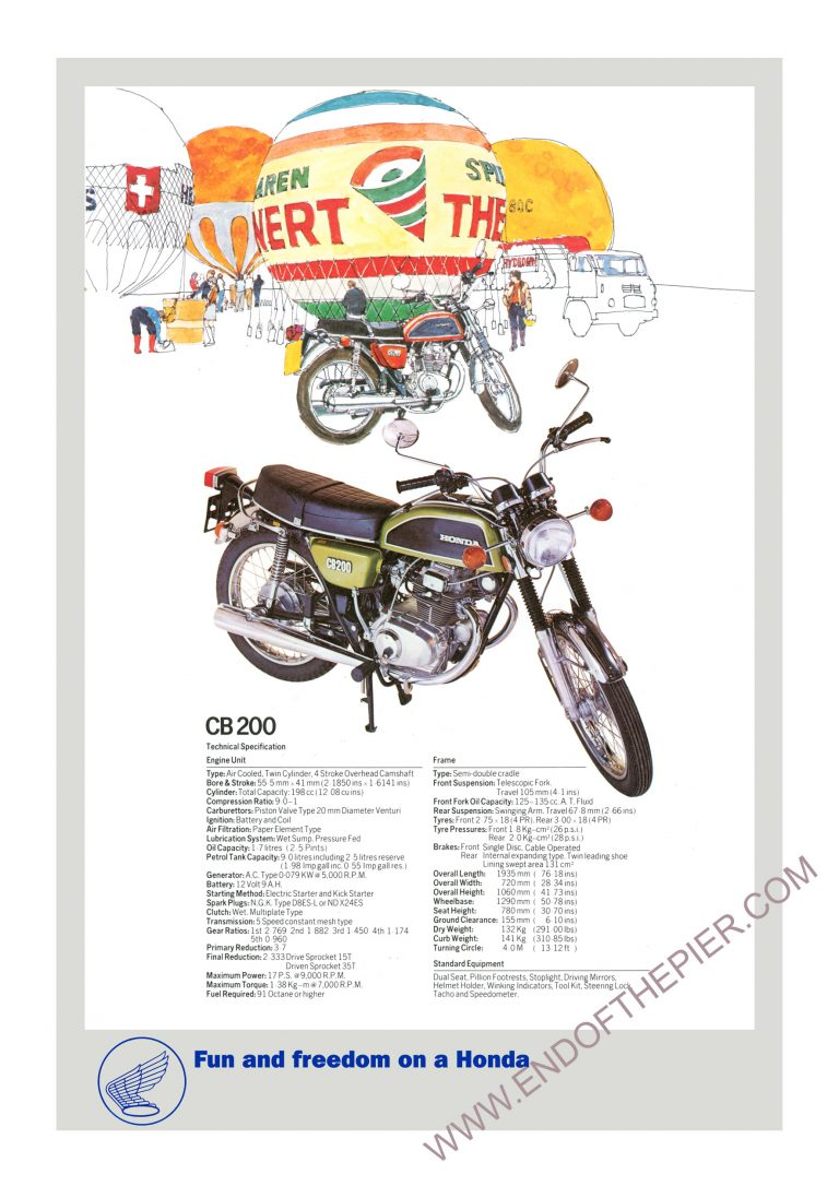 Honda CB200 Poster