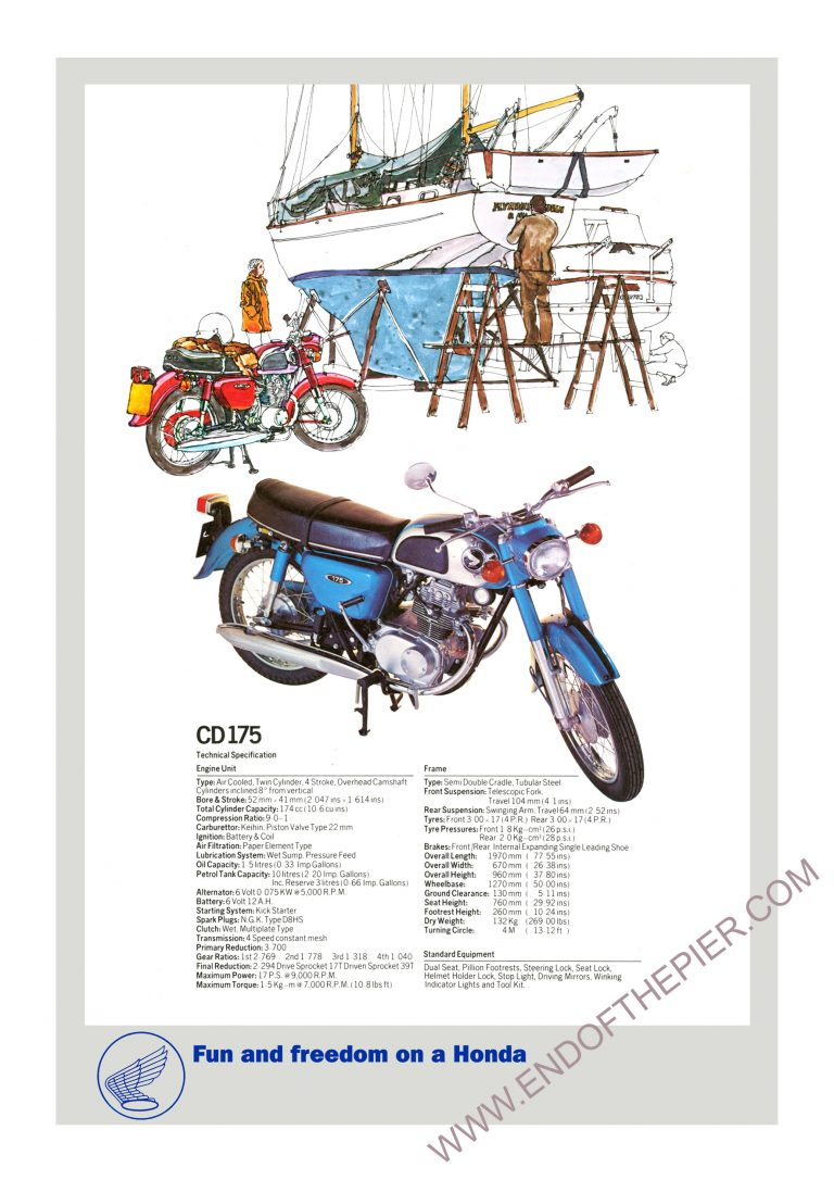Honda CD175 Poster
