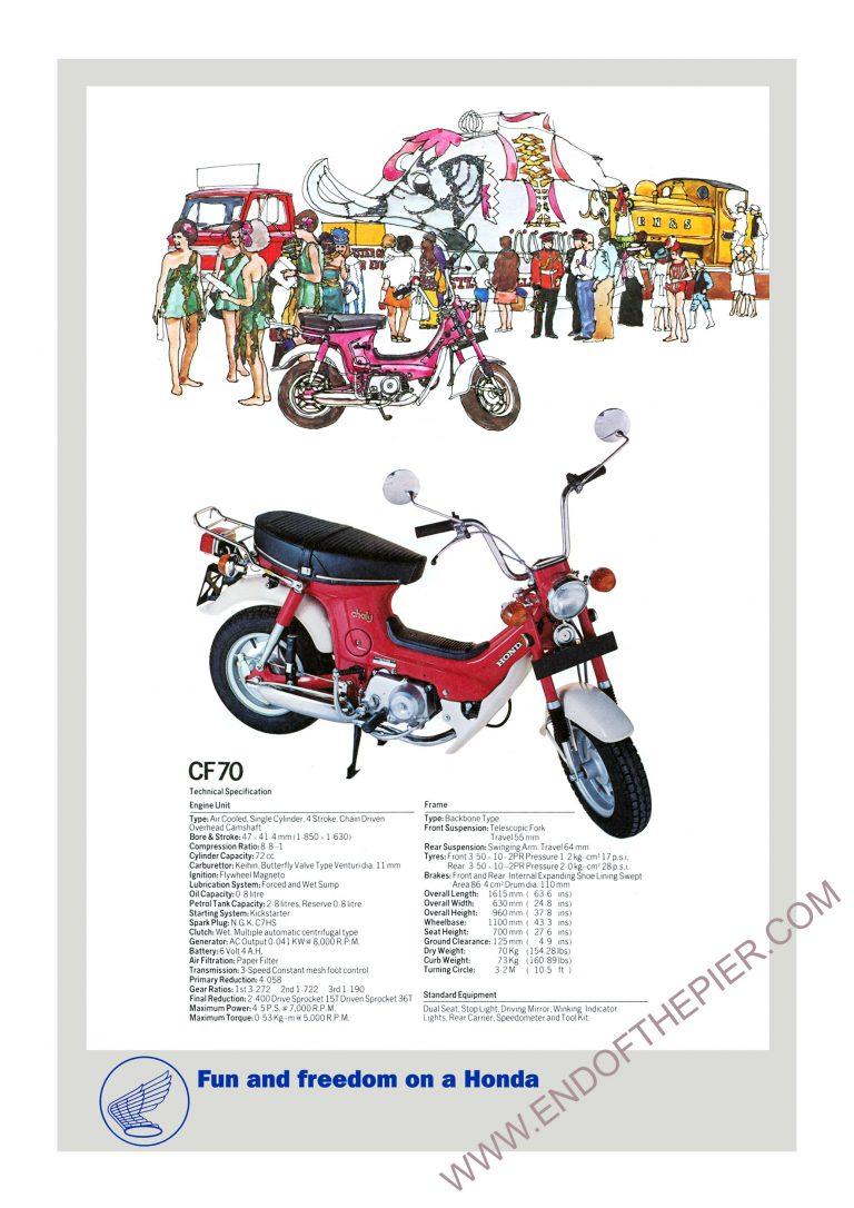 Honda CF70 Poster