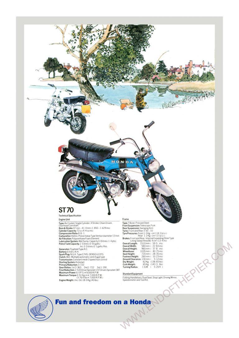 Honda ST70 Poster