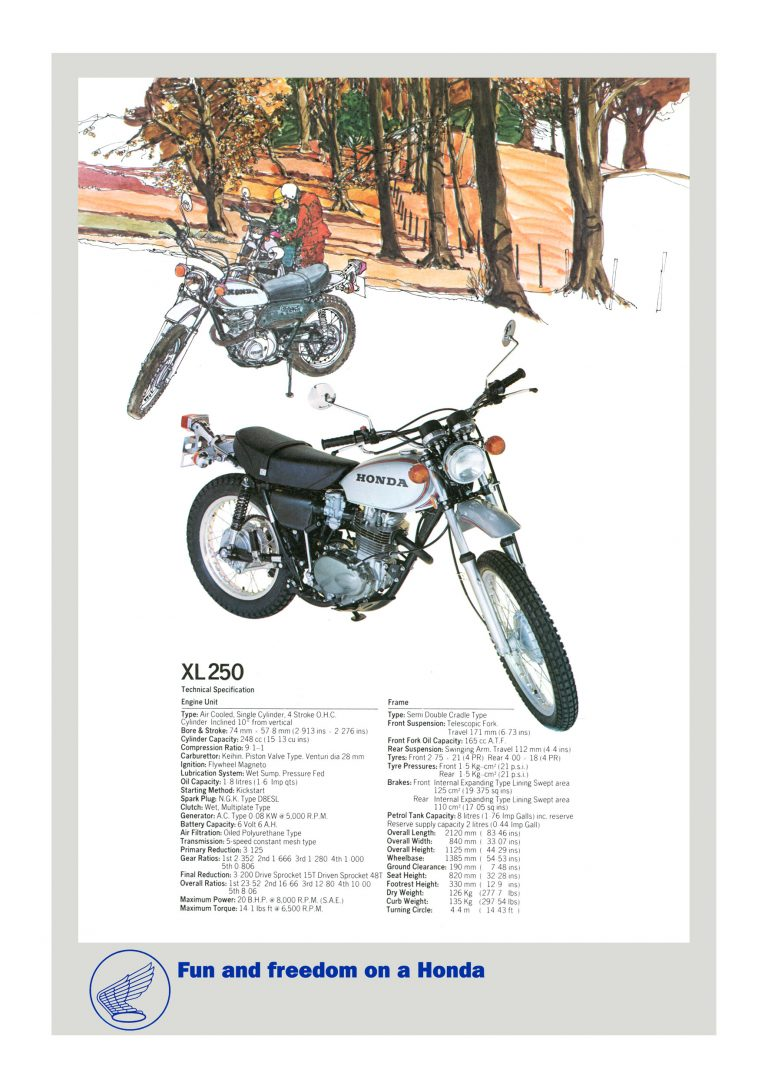 Honda XL250 Poster