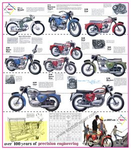 1963 BSA Motorcycle poster